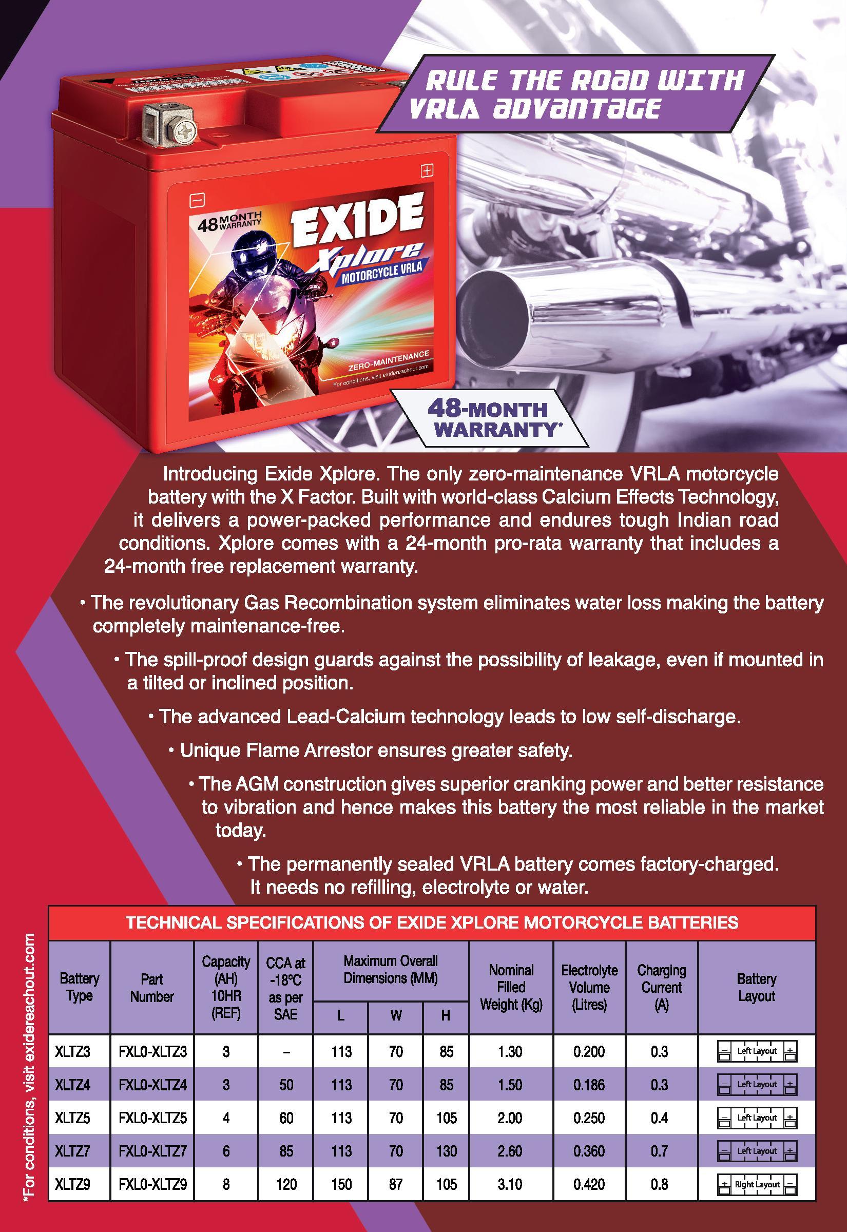 Buy Exide Explore scooty Battery