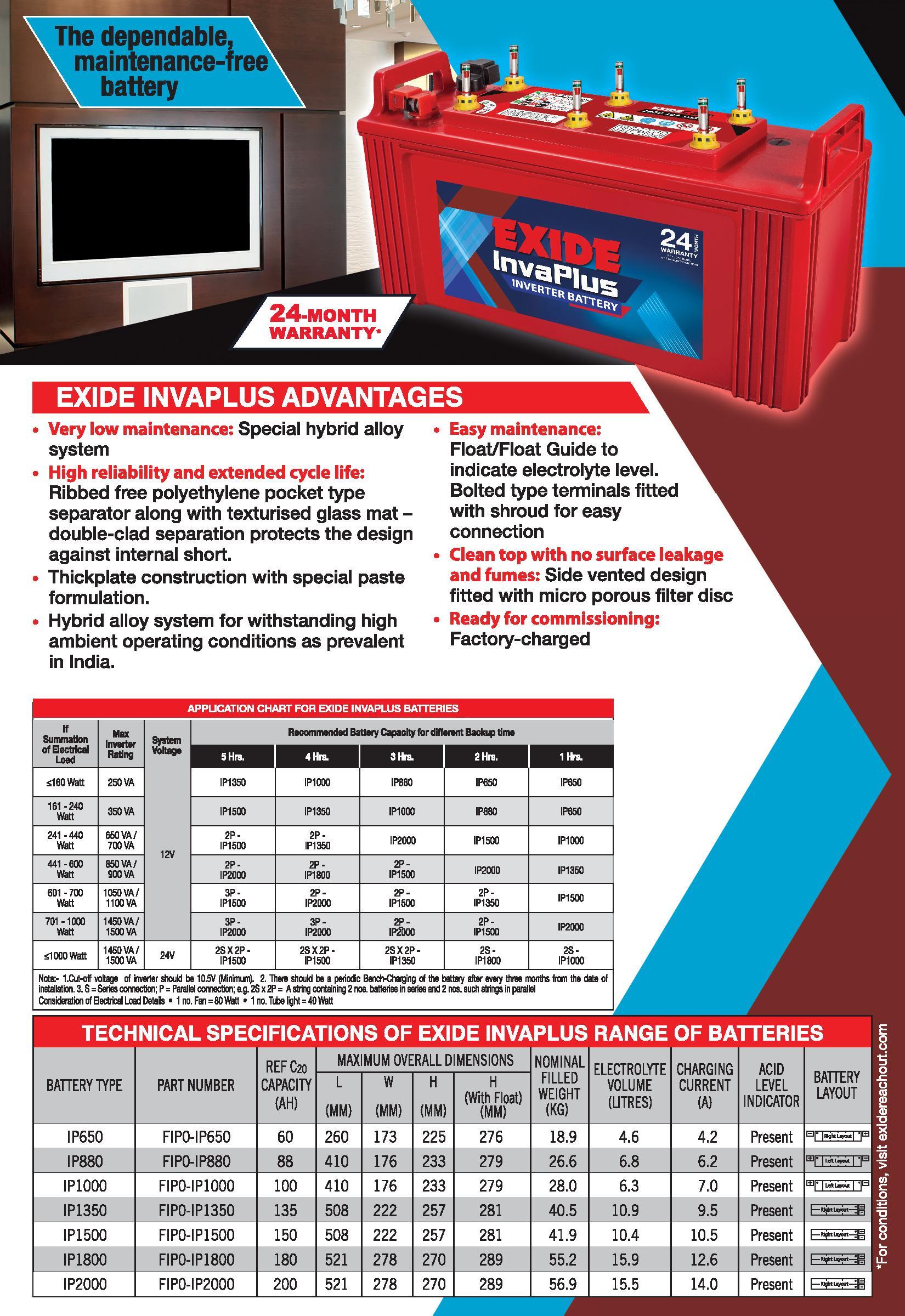 Buy Exide Invaplus Inverter Battery
