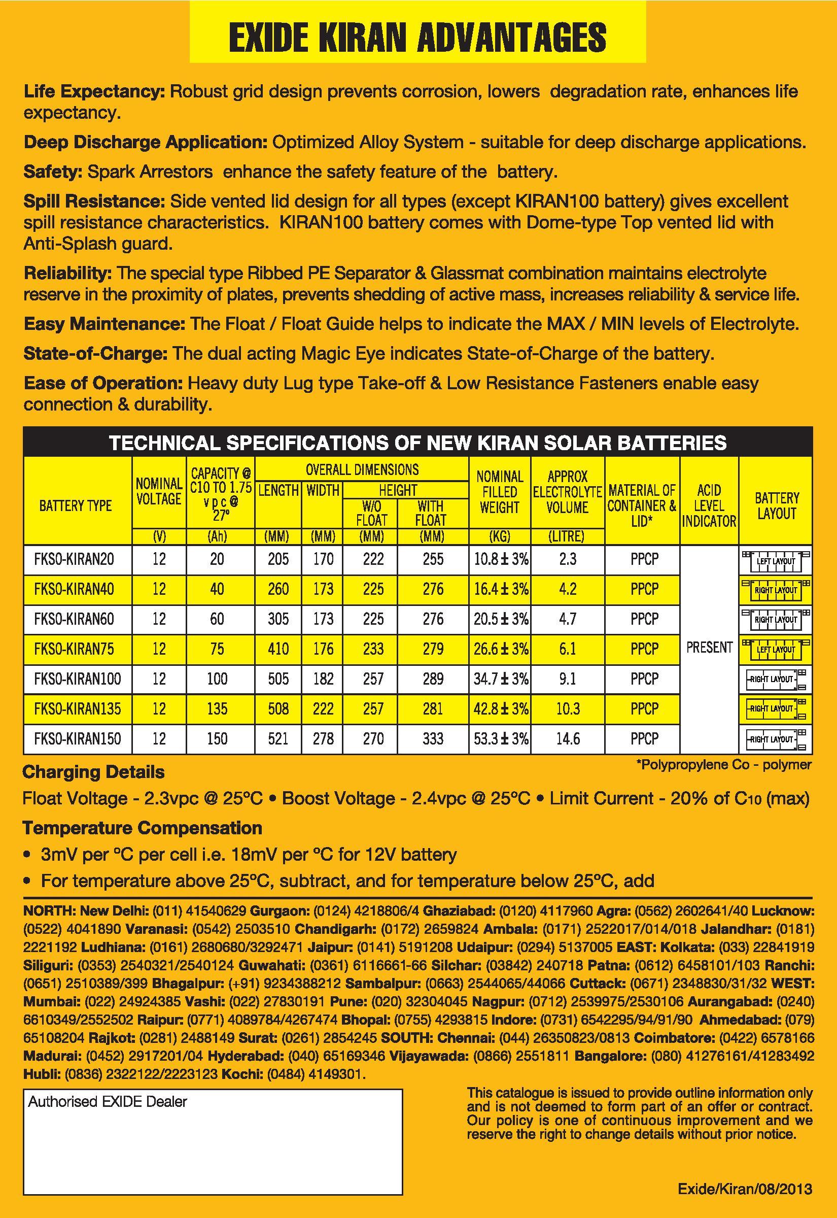 Buy Exide Kiran Solar Battery